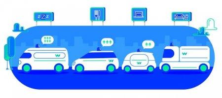 Всецело автономные таксомотор Waymo возьмутся работу в кратчайшие месяцы
