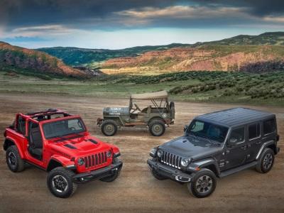 Объявлены цены на новый Jeep Wrangler